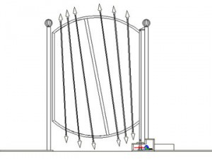 gate-d2